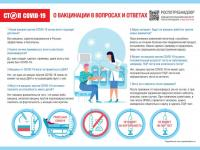 СТОП COVID-19. О вакцинации в вопросах и ответах
